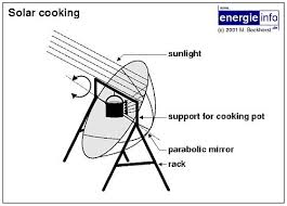 solar-cooking-scheme-2